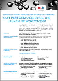 Horizon2020 factsheet, University of Luxembourg