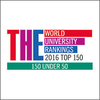 University of Luxembourg in Top 20 young universities